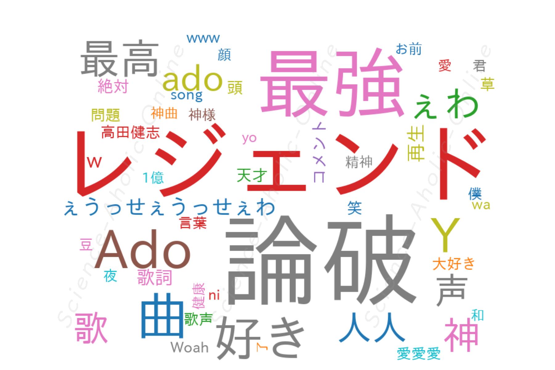 wordcloud_Ado