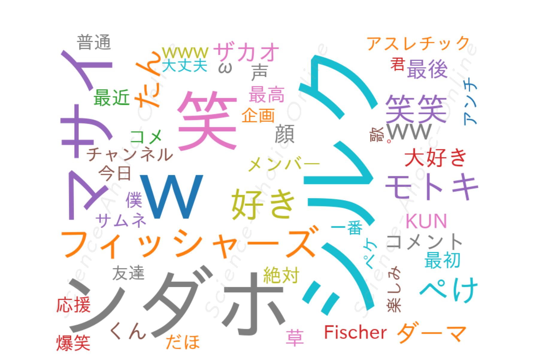 wordcloud_Fischer's-フィッシャーズ-