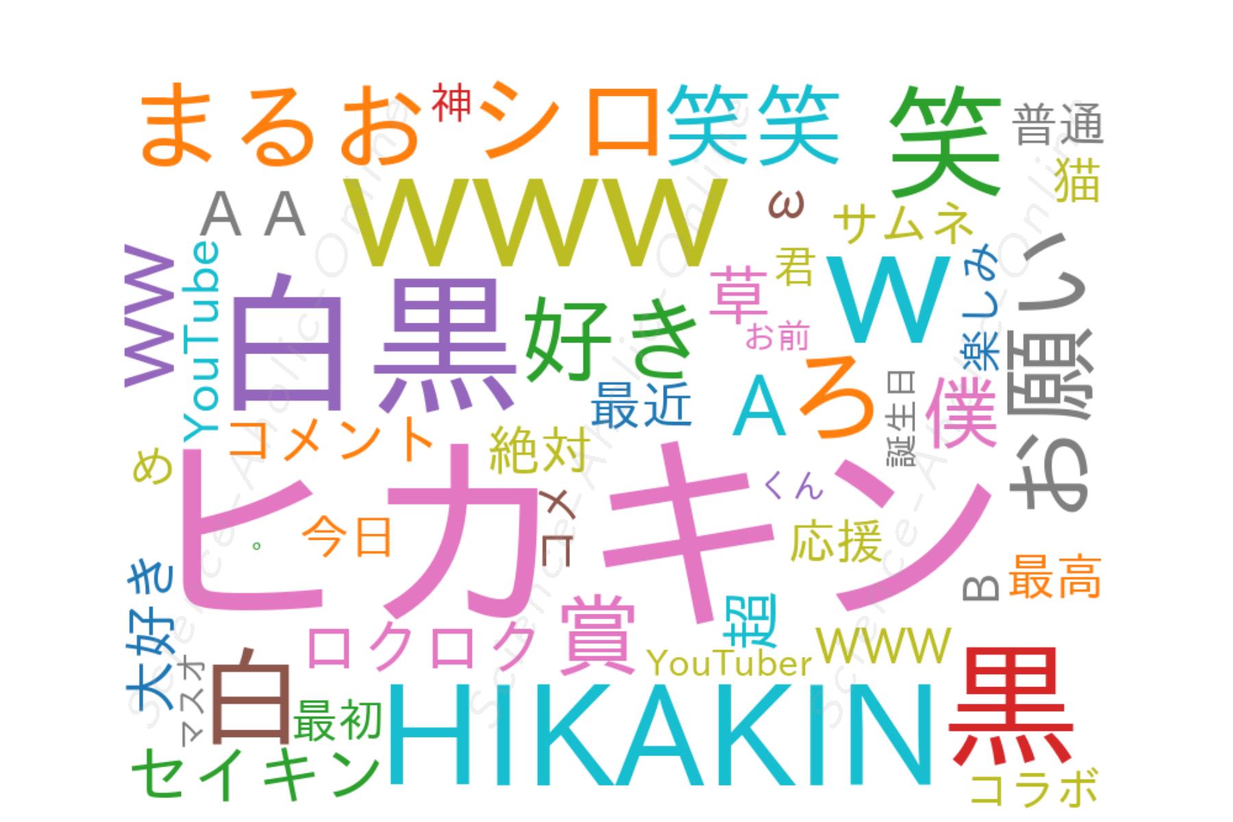 wordcloud_HikakinTV