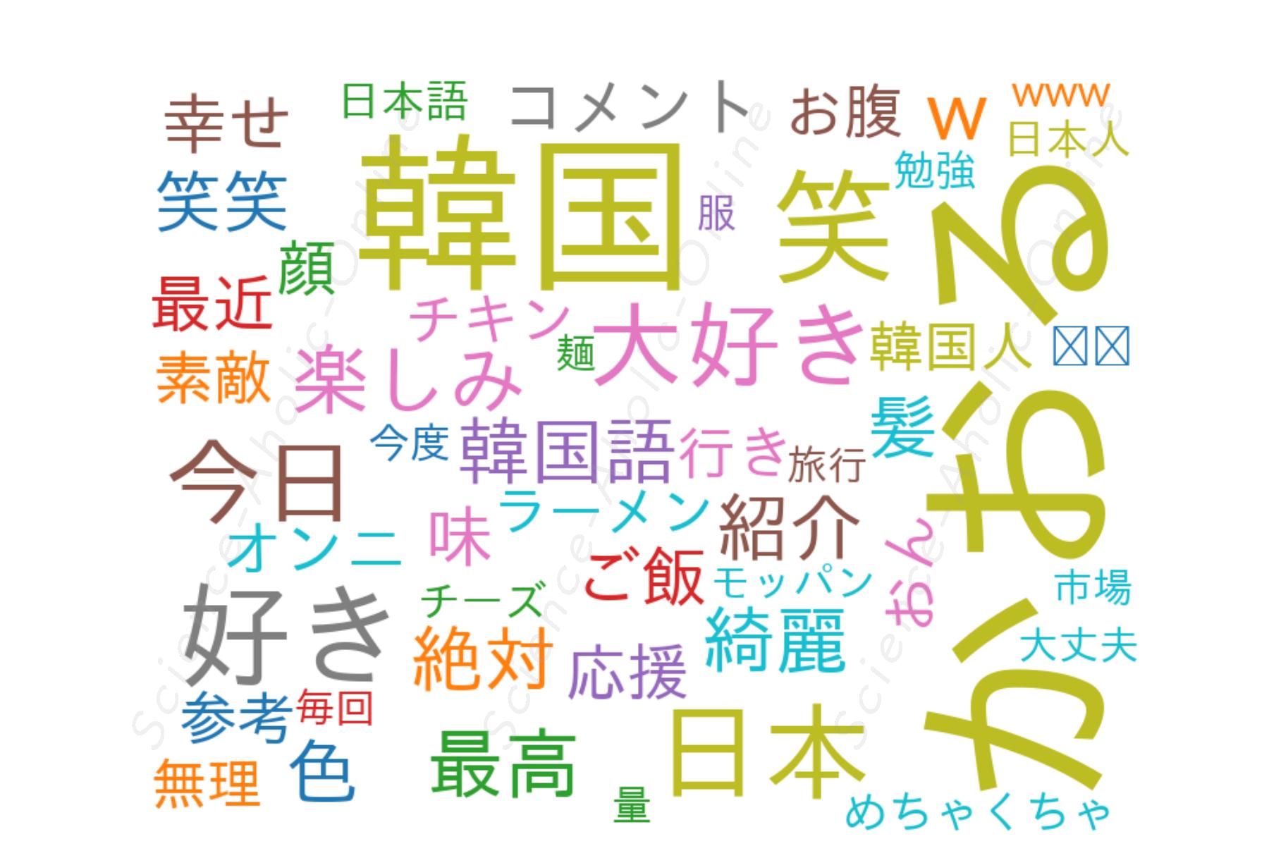 https://science-aholic-online.com/wp-content/uploads/2020/08/wordcloud_KaoruTV.png