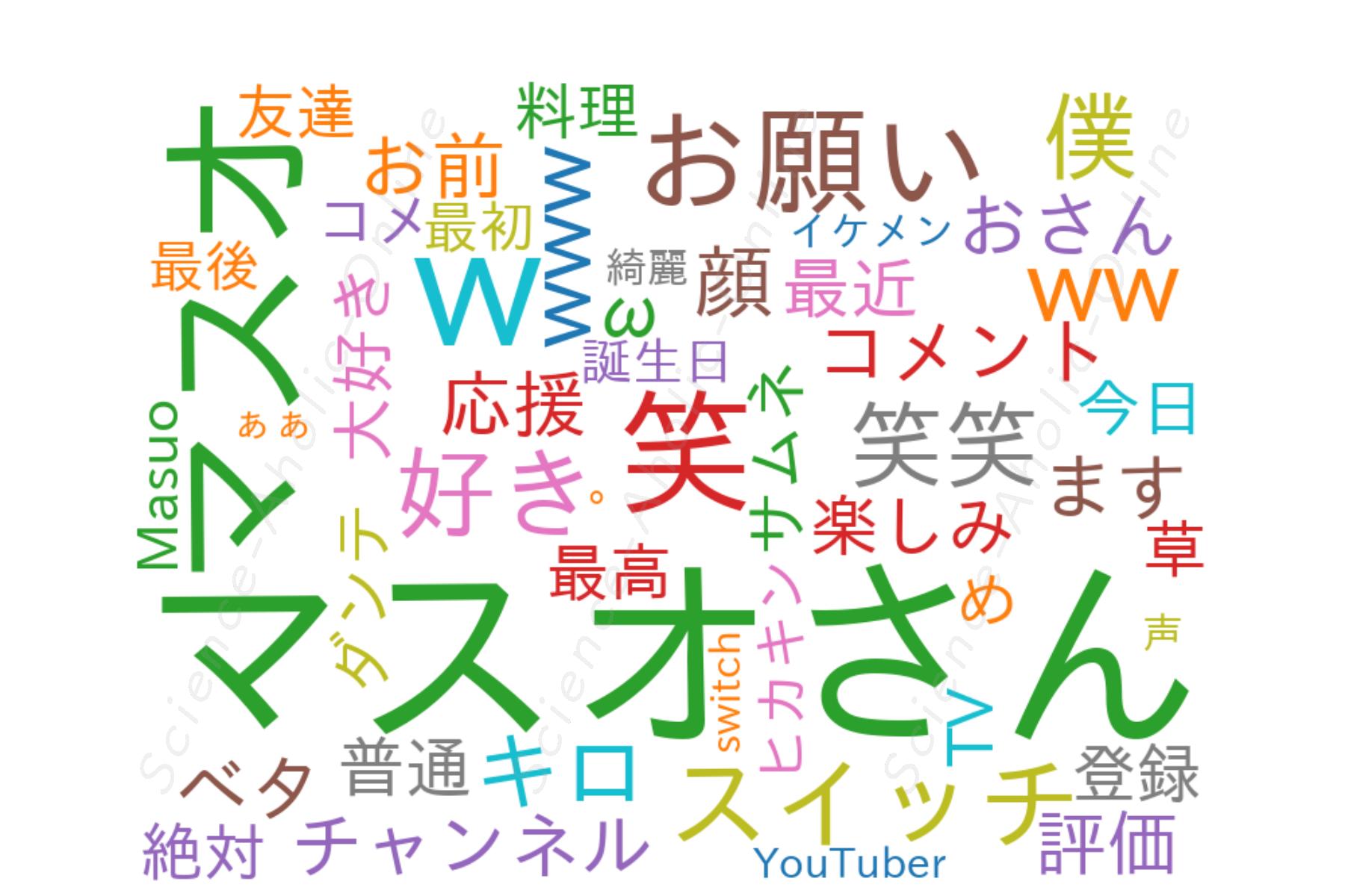 wordcloud_MasuoTV