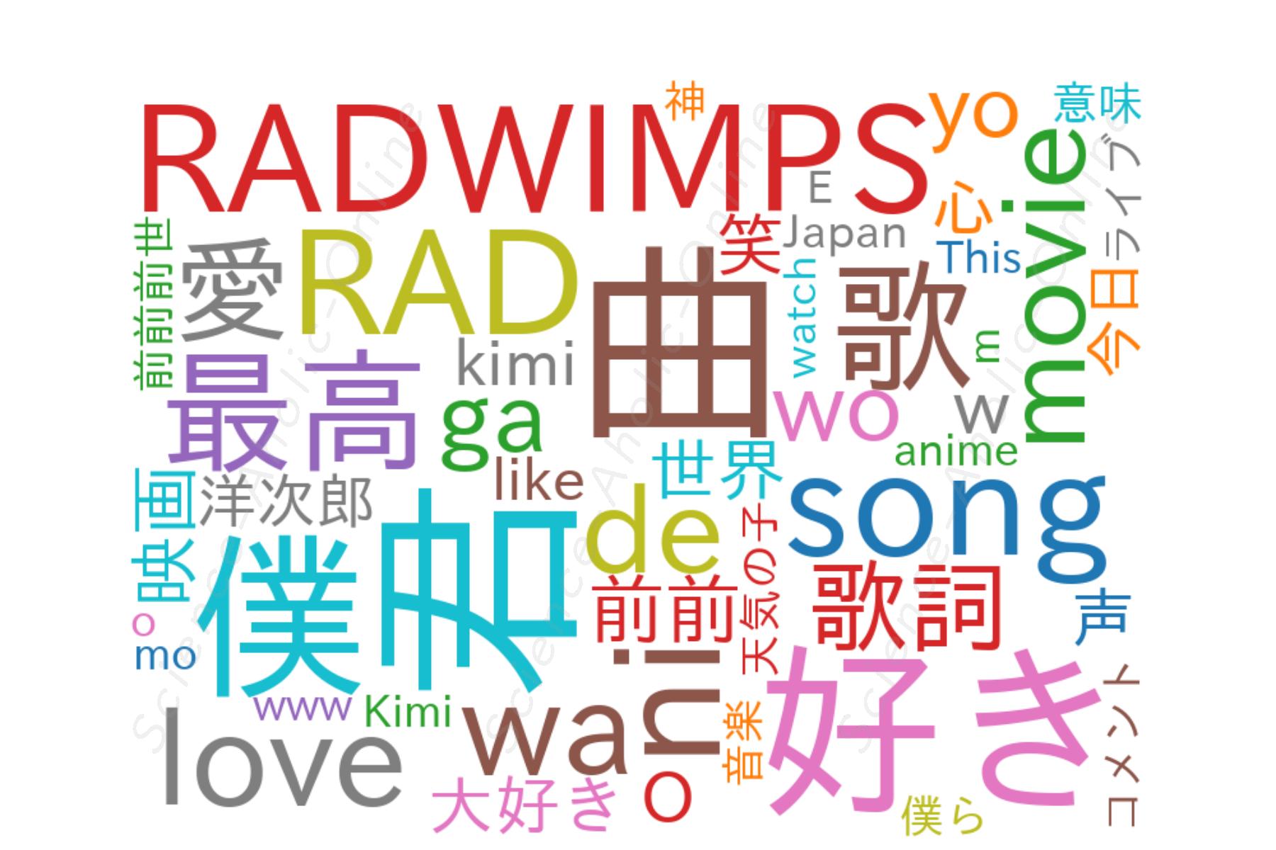 wordcloud_RADWIMPS
