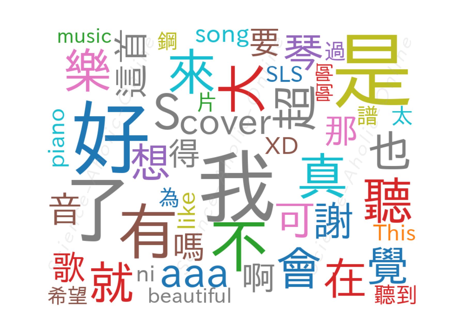 wordcloud_SLSMusic
