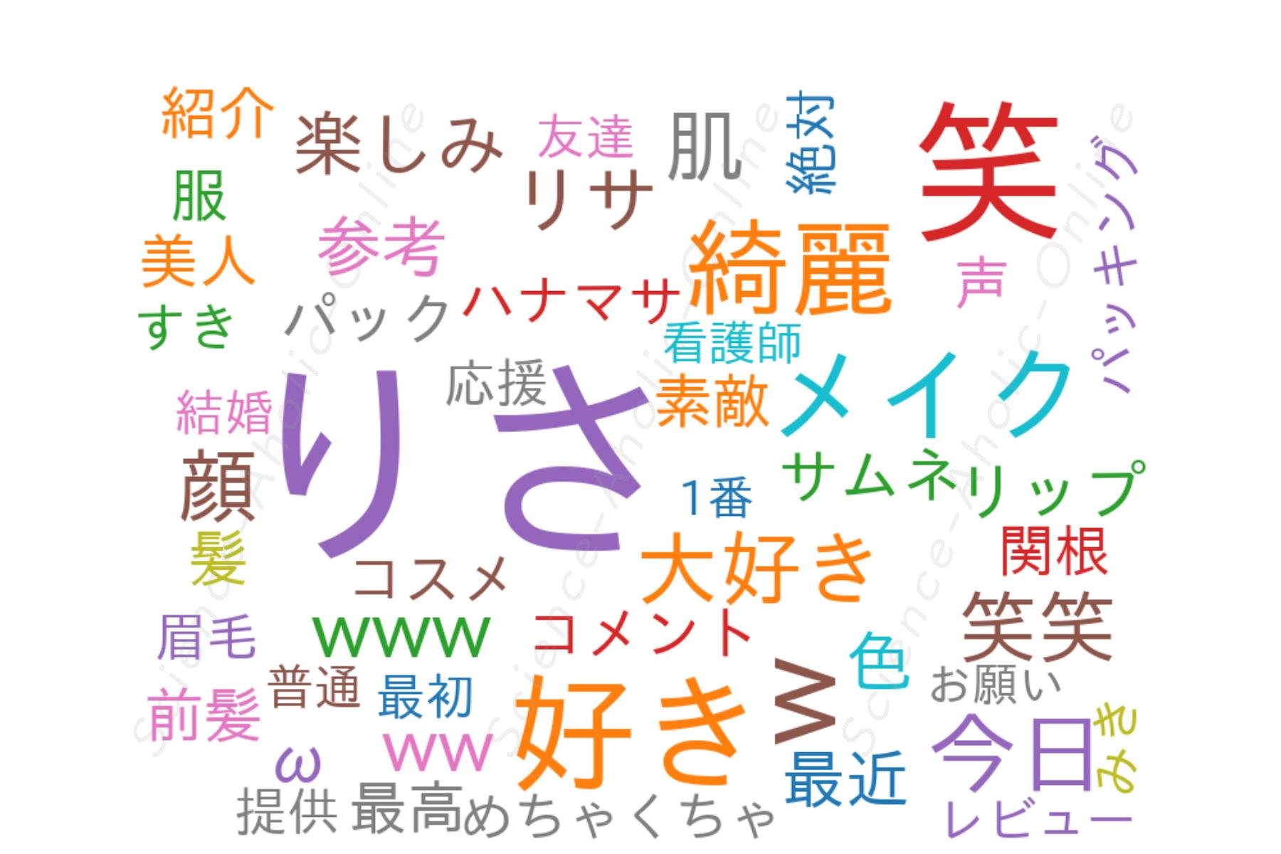 wordcloud_SekineRisa