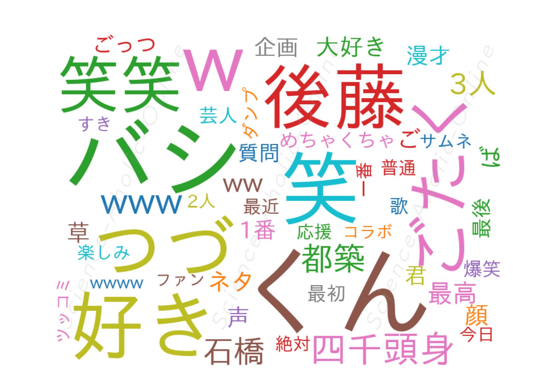 wordcloud_YonTube(四千頭身公式チャンネル)