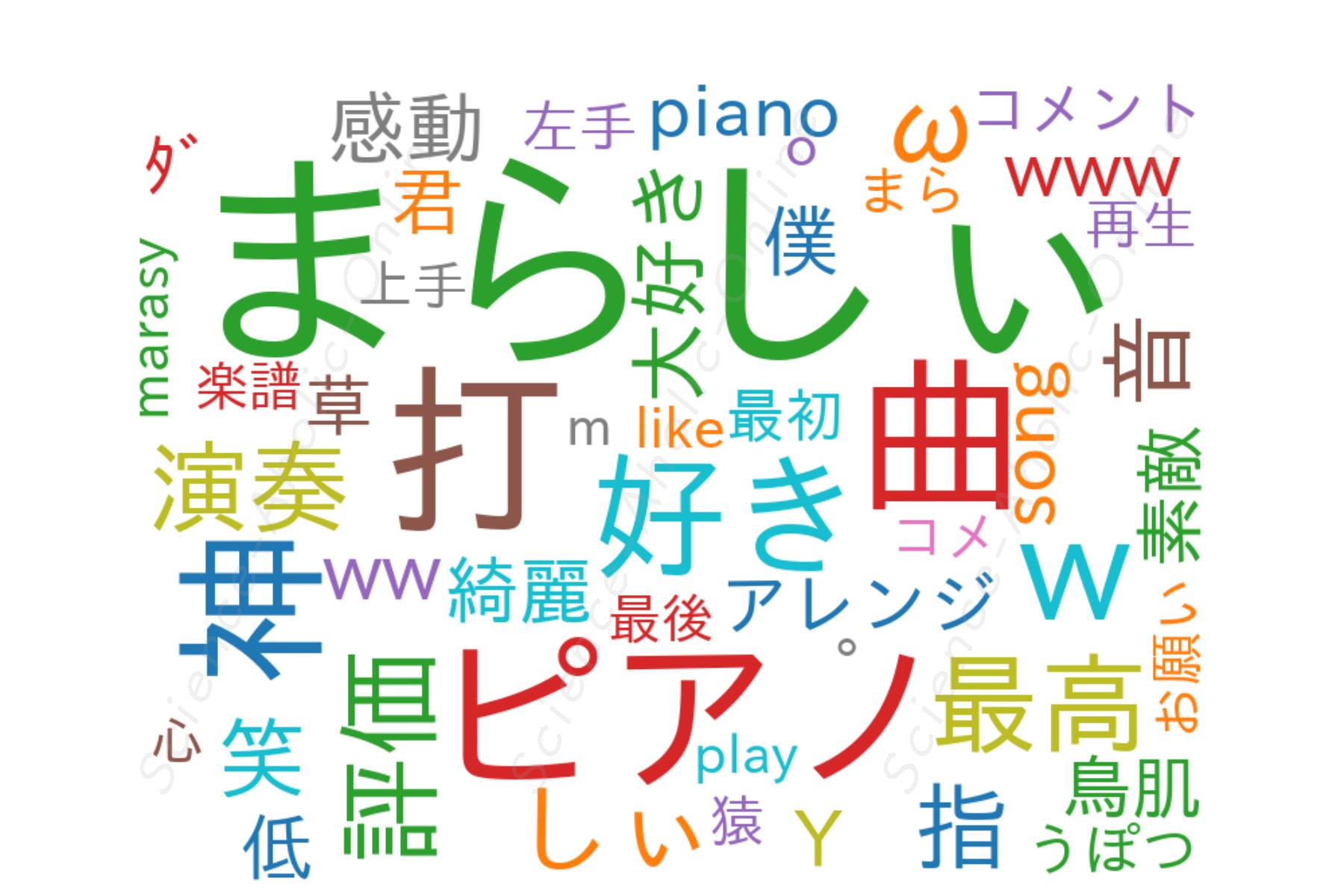 wordcloud_marasy8