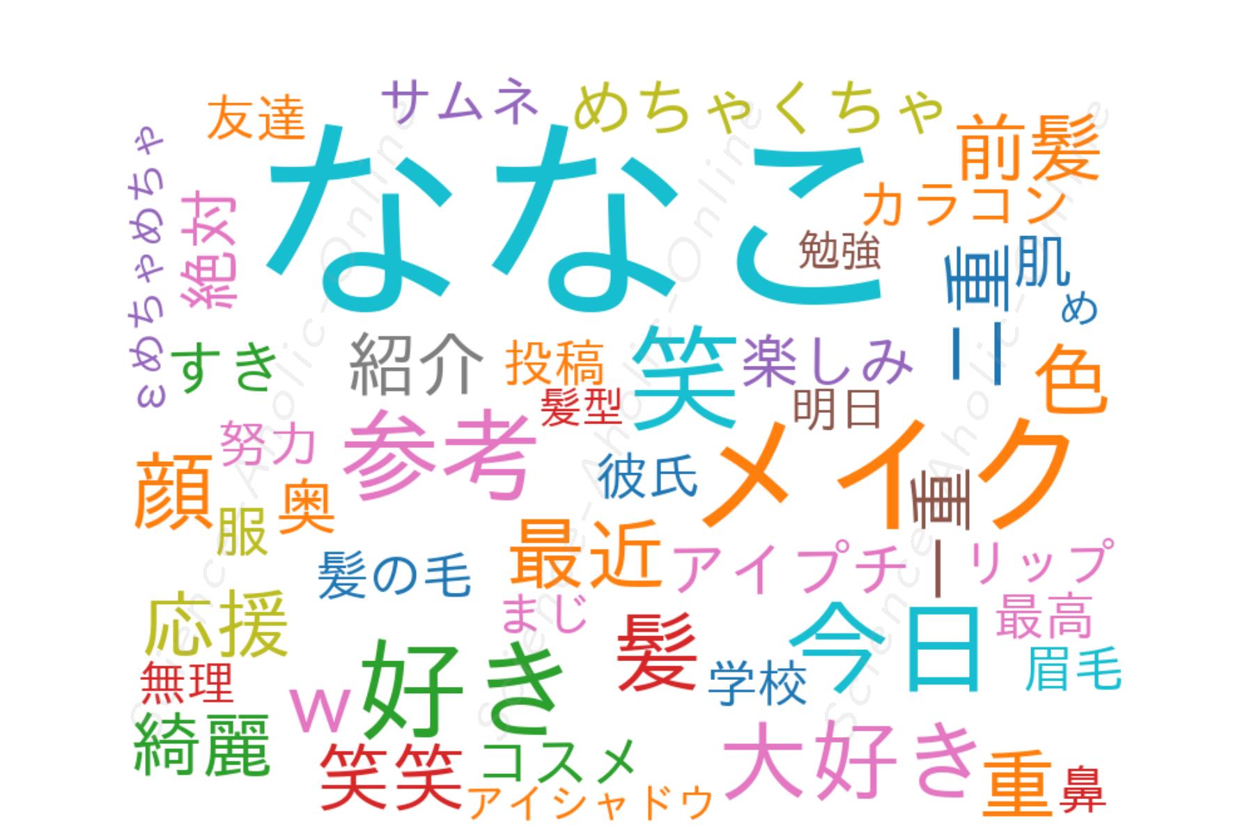 https://science-aholic-online.com/wp-content/uploads/2020/08/wordcloud_nanakoななこ.png