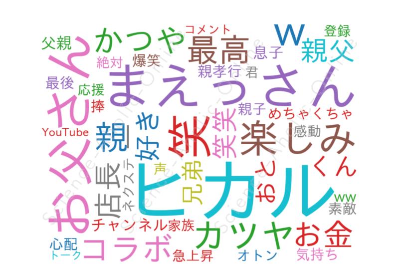 ヒカル(Hikaru)