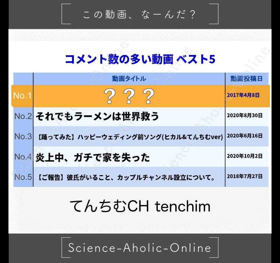 ranking_てんちむCH tenchim