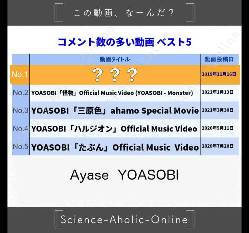 ranking_Ayase YOASOBI